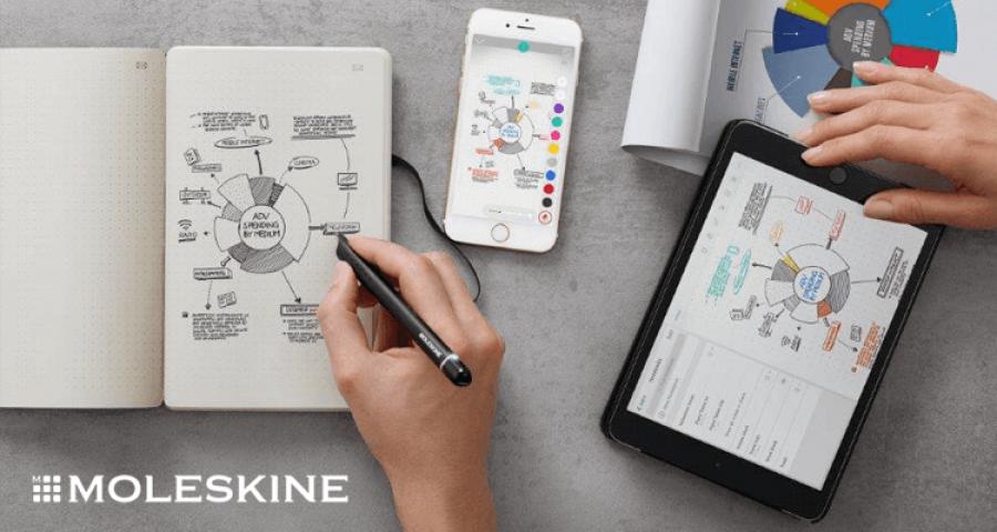 Moleskine Smart Writing Set Analoges Schreiben Digitalisiert