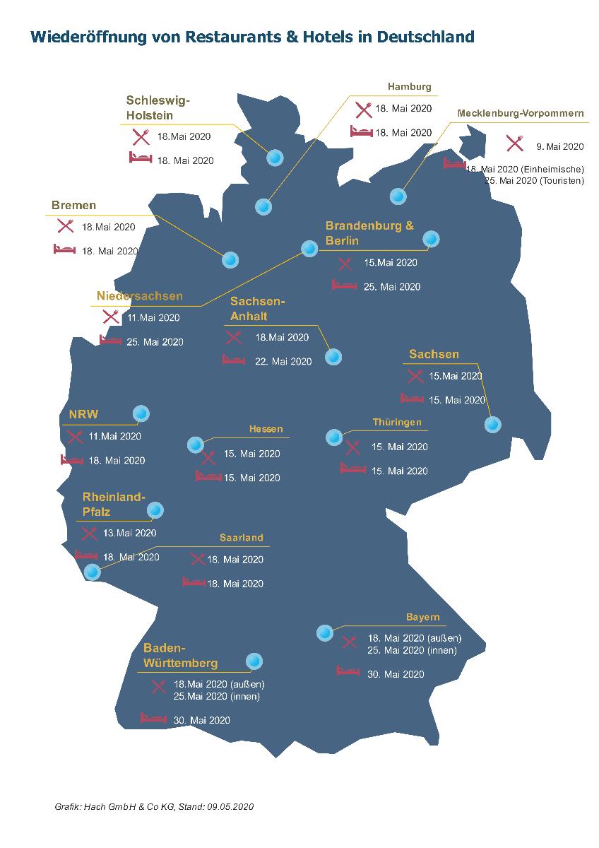 Deutschlandkarte mit Terminen zur Wiedereröffnung von Restaurants nach Corona-Shutdown